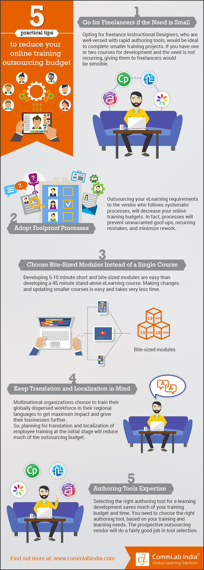 Five Practical Tips to Reduce Your Online Training Outsourcing Budget [Infographic]