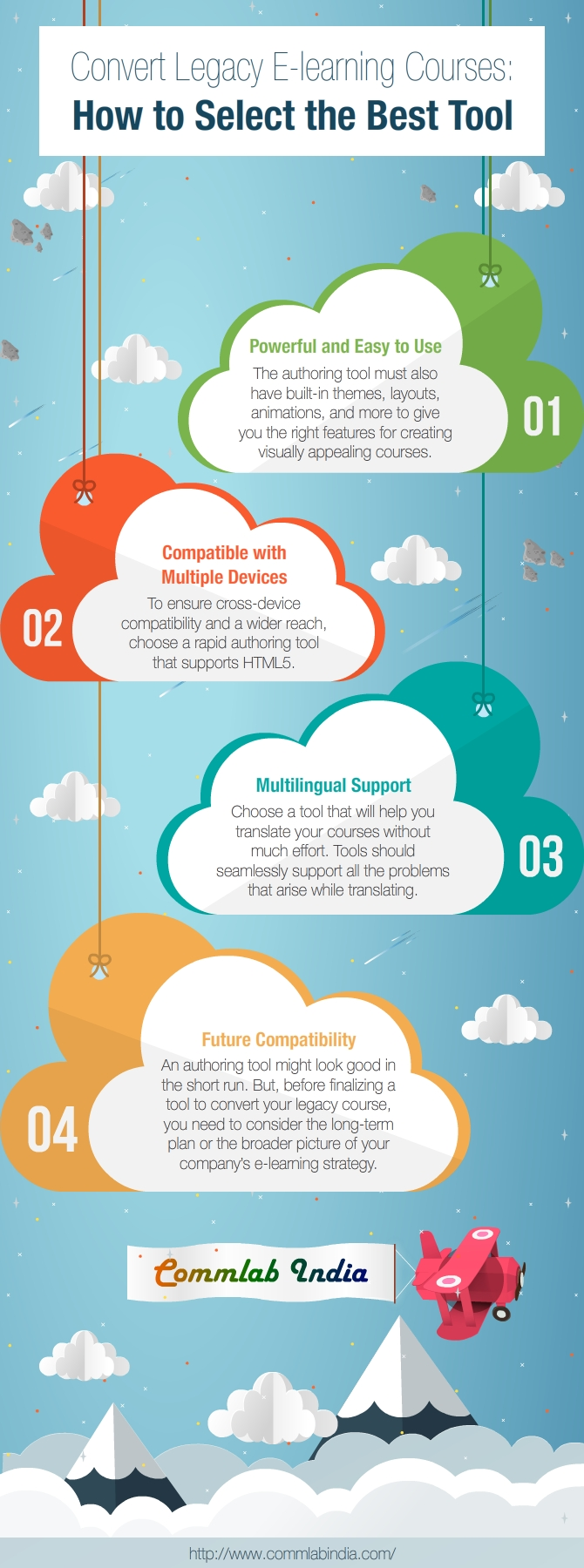 Convert Legacy E-learning Courses: How to Select the Best Tool [Infographic]