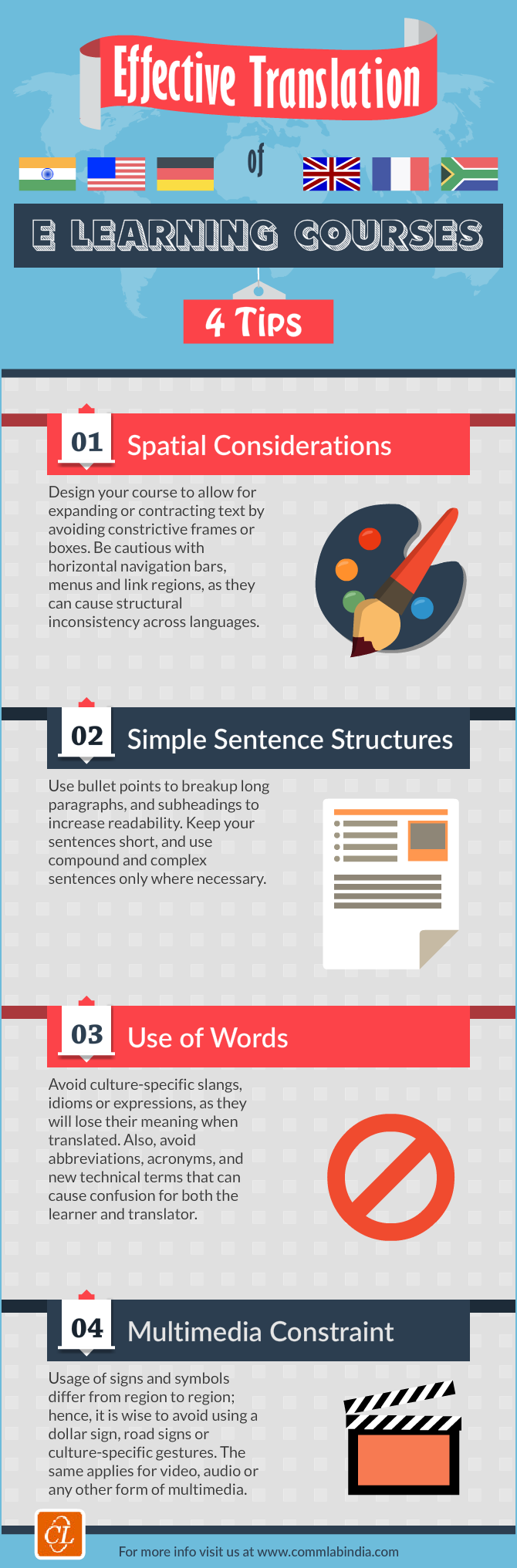 Effective Translation of E-learning Courses - 4 Tips [Infographic]