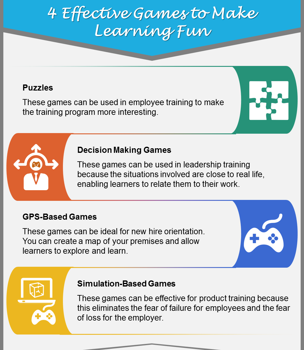 4 Effective Games to Make Learning Fun [Infographic]