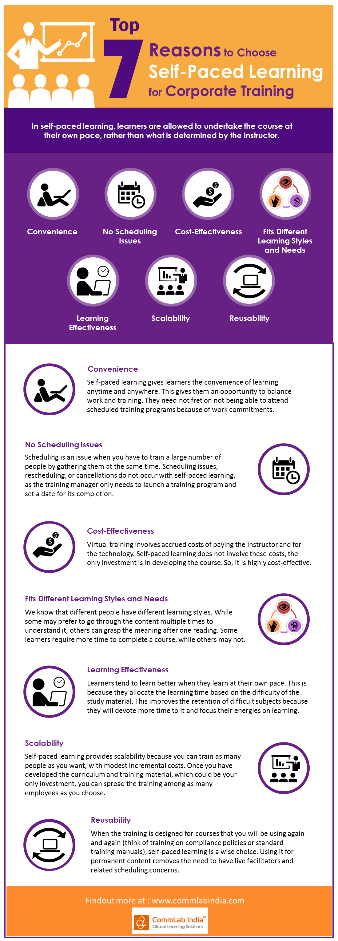 success factors for self paced online learning Online home schooling  self-paced programs and online homeschooling resources for exceptional learners offer these  important homeschooling success factors.