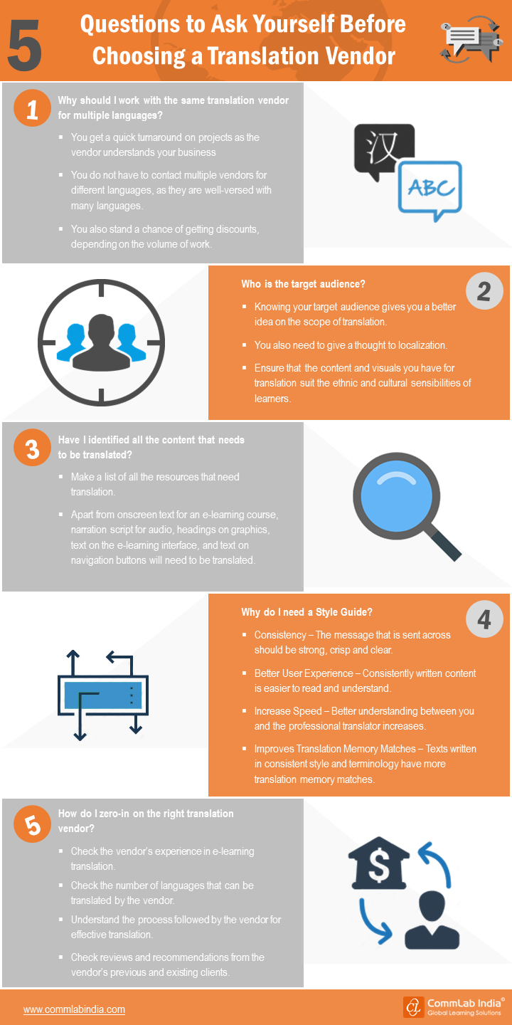5 Questions to Ask Yourself Before Choosing a Translation Vendor [Infographic]
