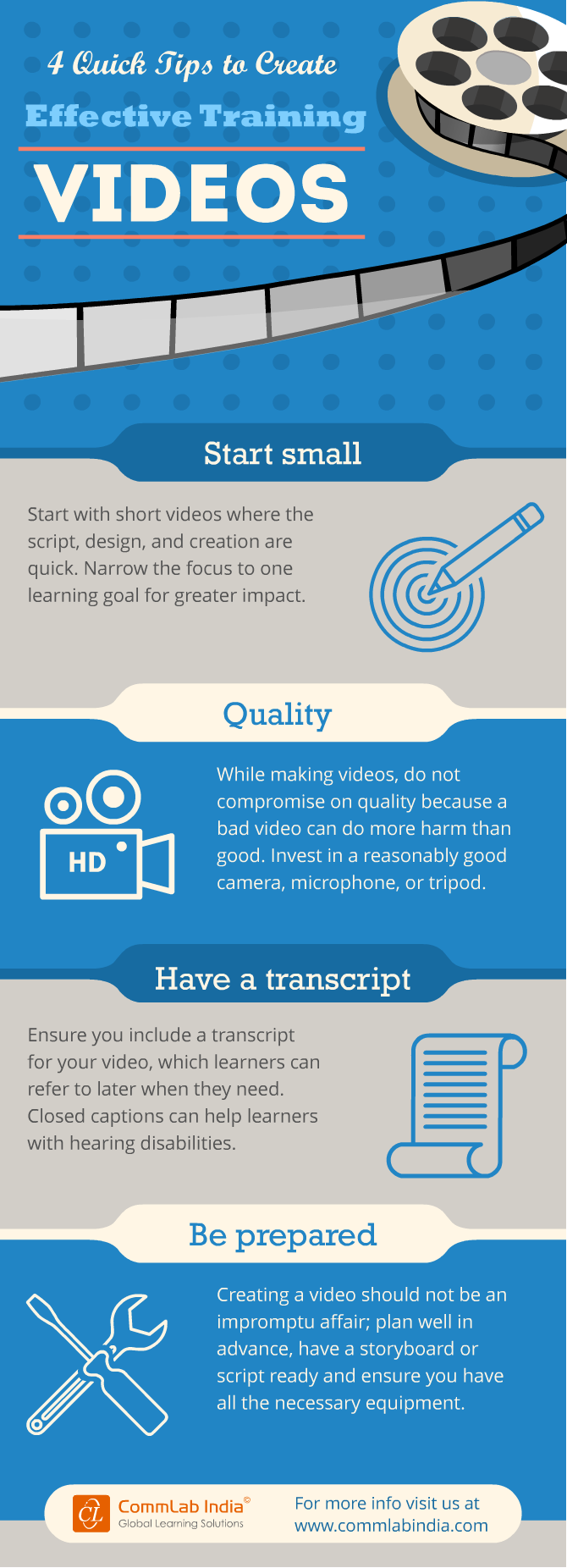 4 Quick Tips to Create Effective Training Videos [Infographic]
