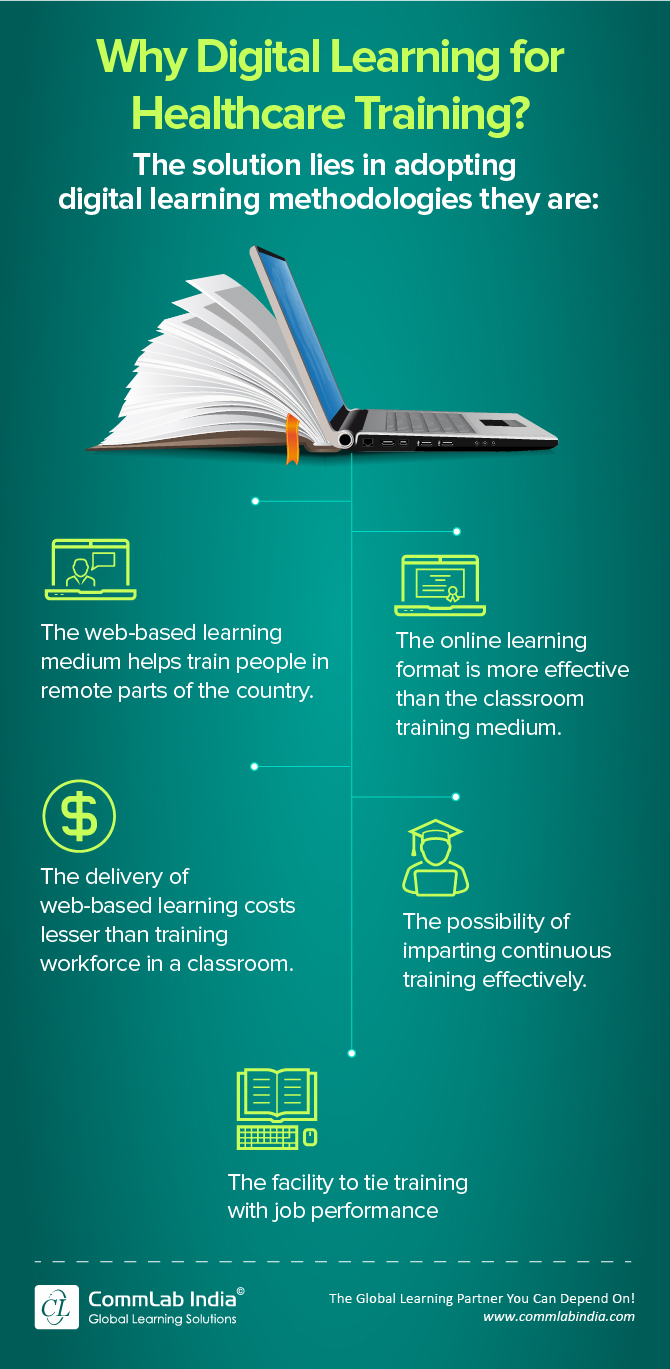 Why Digital Learning for Healthcare Training? [Infographic]