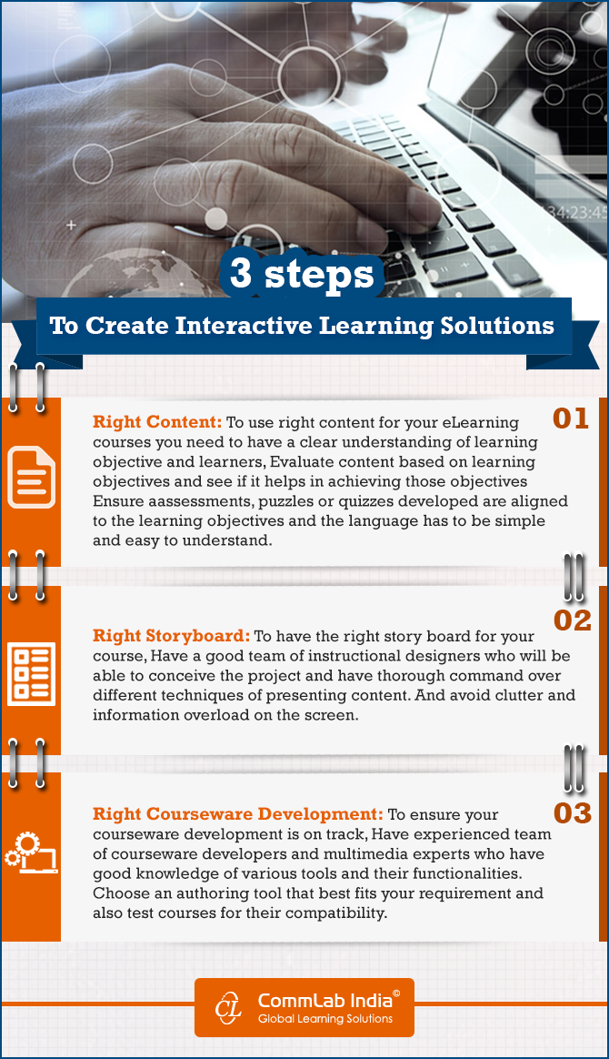 3 Tips to Create Interactive Online Learning Solutions [Infographic]