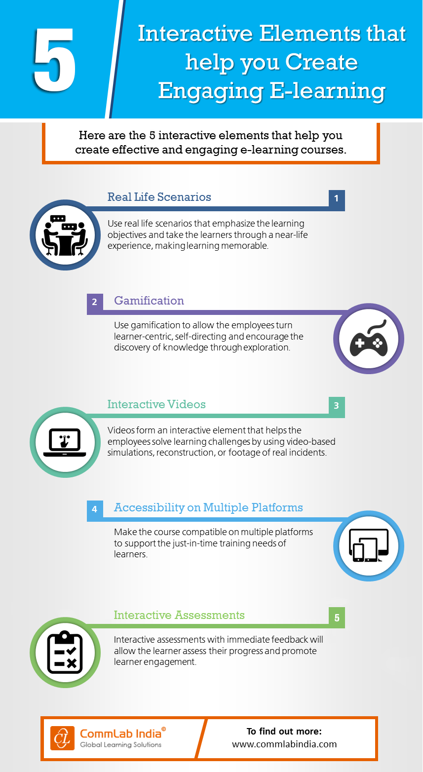 5 Interactive Elements that Help You Create Engaging E-learning [Infographic]
