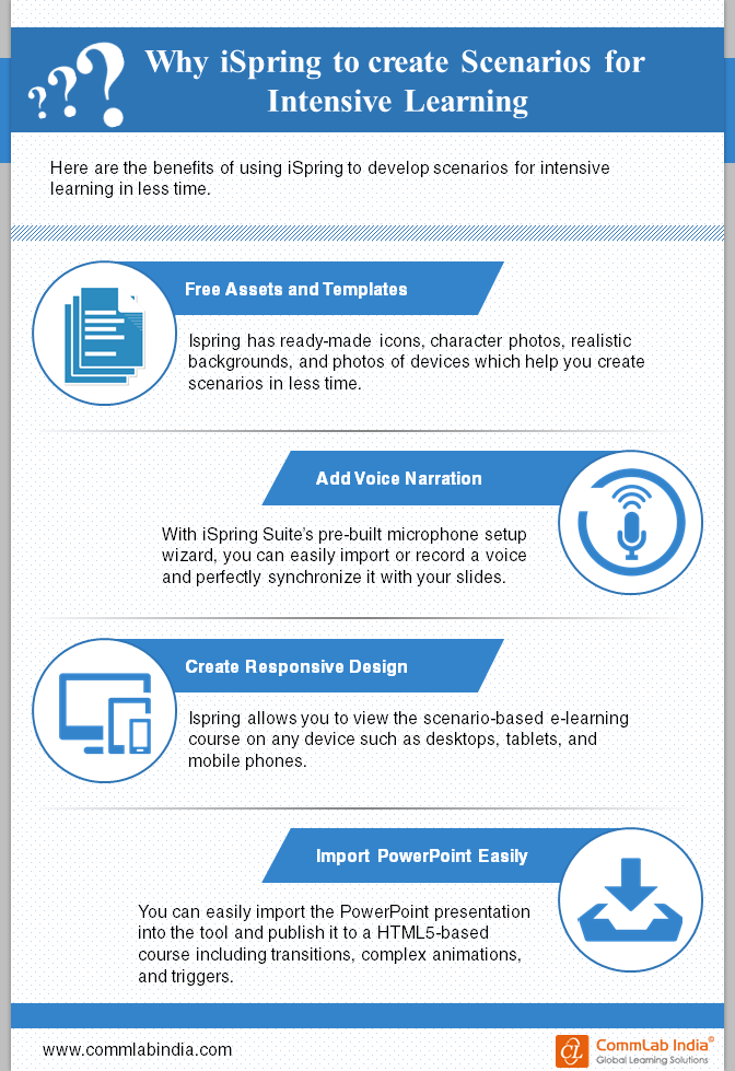Why iSpring to Create Scenarios for Intensive Learning [Infographic]
