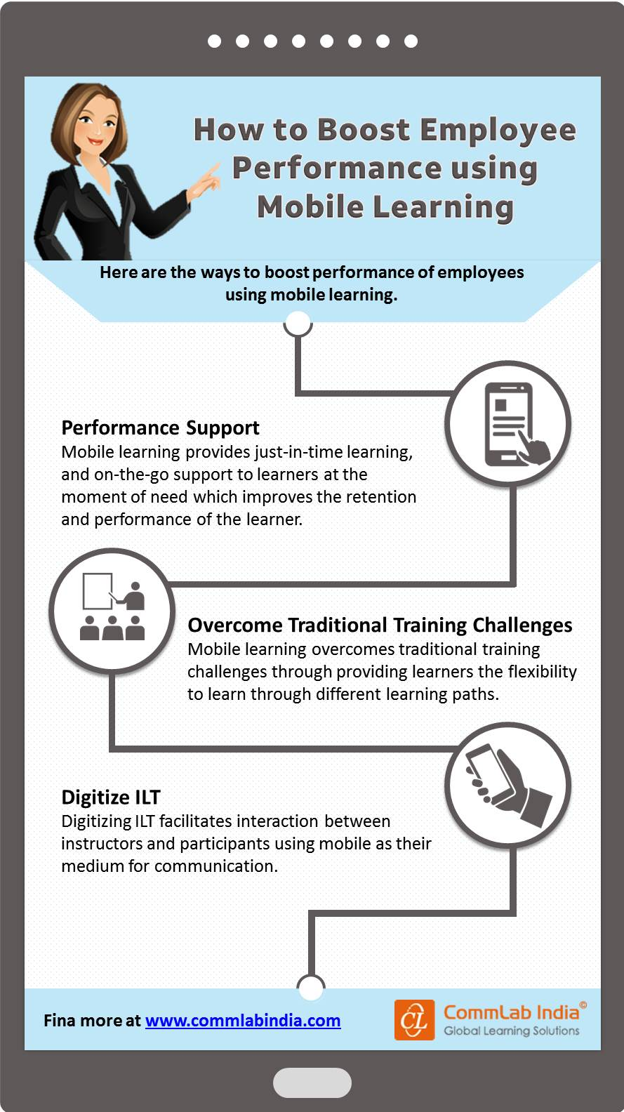 How to Boost Employee Performance Using Mobile Learning [Infographic]