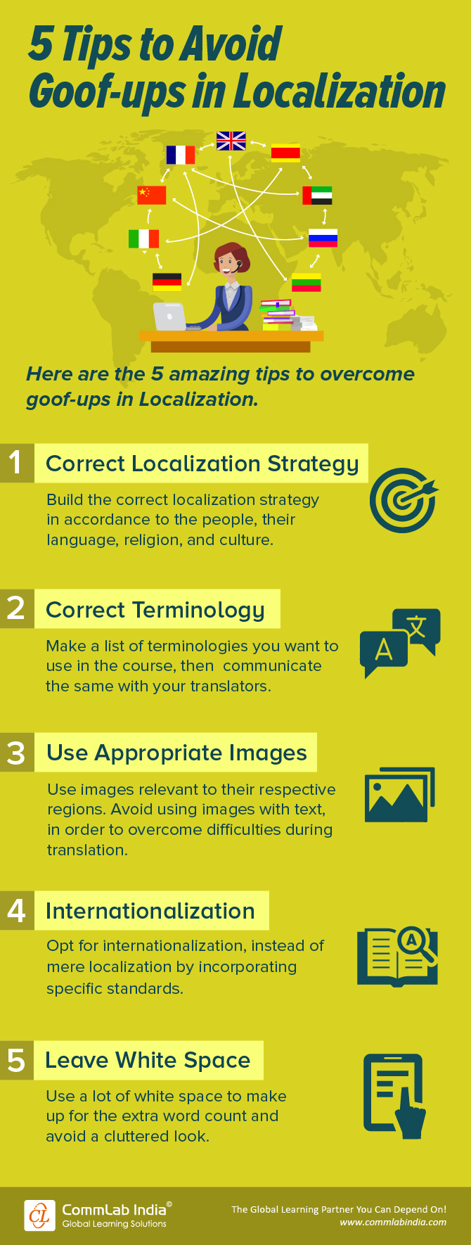 5 Tips to Avoid Goof-ups in Localization [Infographic]