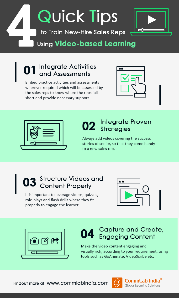 4 Quick Tips to Train New Hire Sales Representatives Using Video-Based Learning [Infographic]