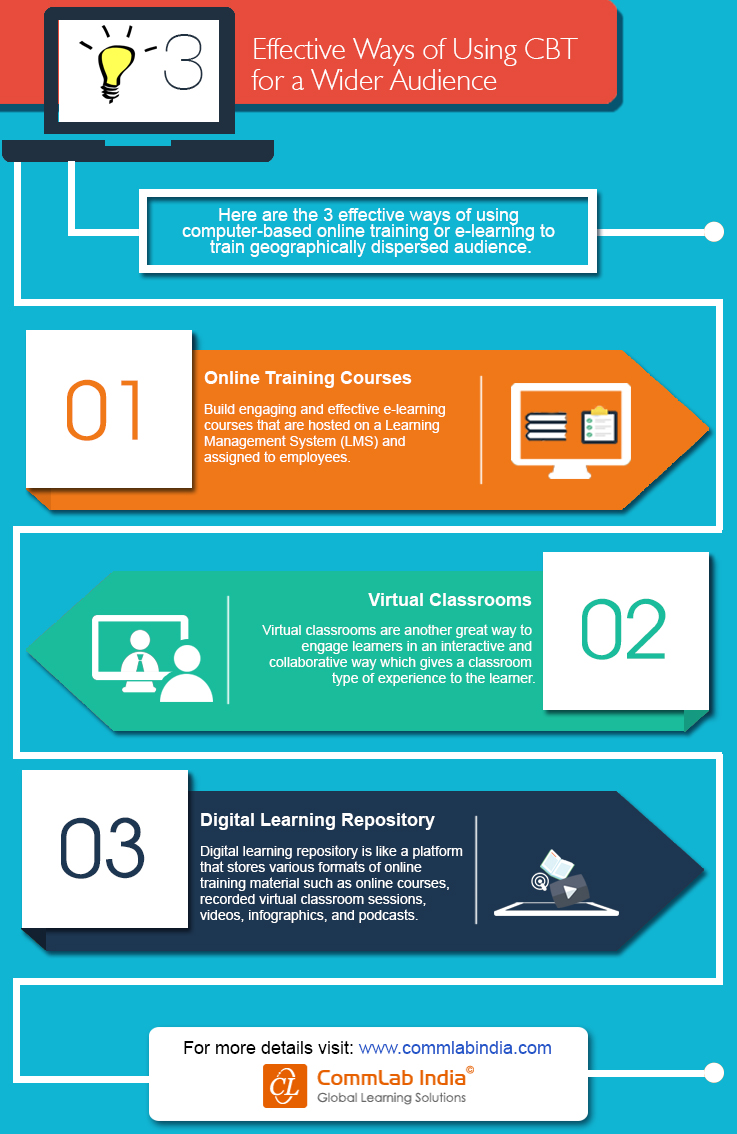3 Effective Ways of Using CBT for a Wider Audience [Infographic]