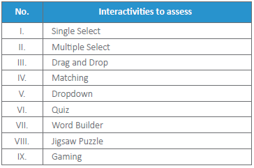 Interactivities to assess in Storyline