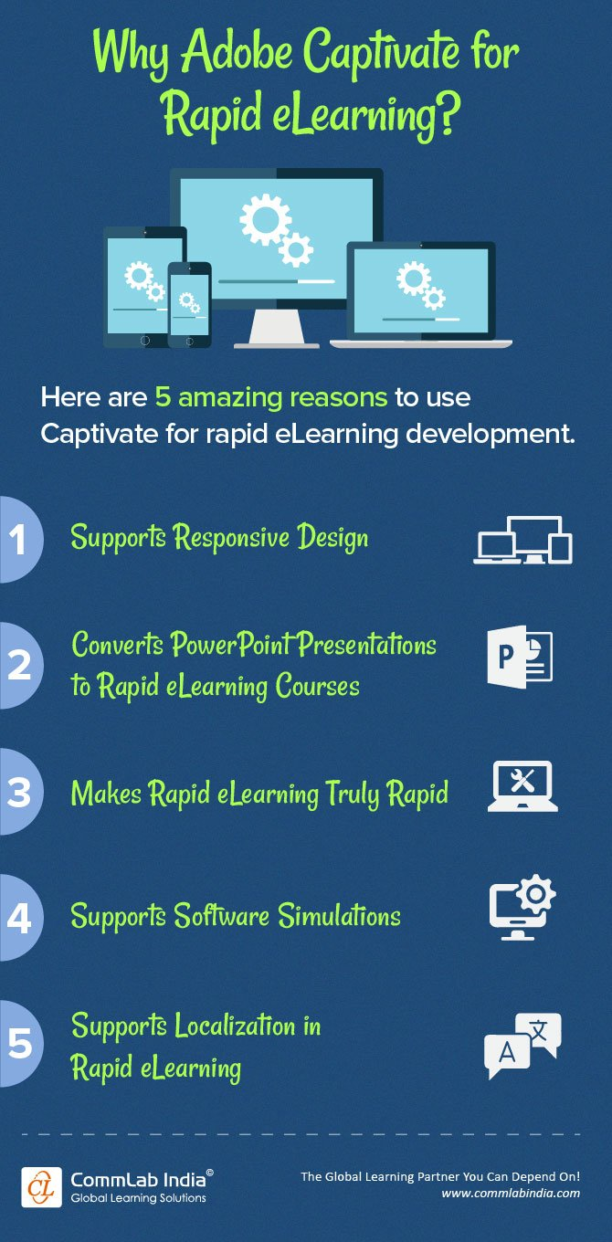 5 Amazing Reasons to Use Adobe Captivate for Rapid E-learning [Infographic]