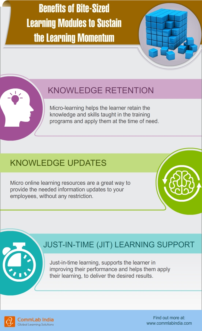How Bite-Sized Learning Modules Sustain Learning Momentum [Infographic]