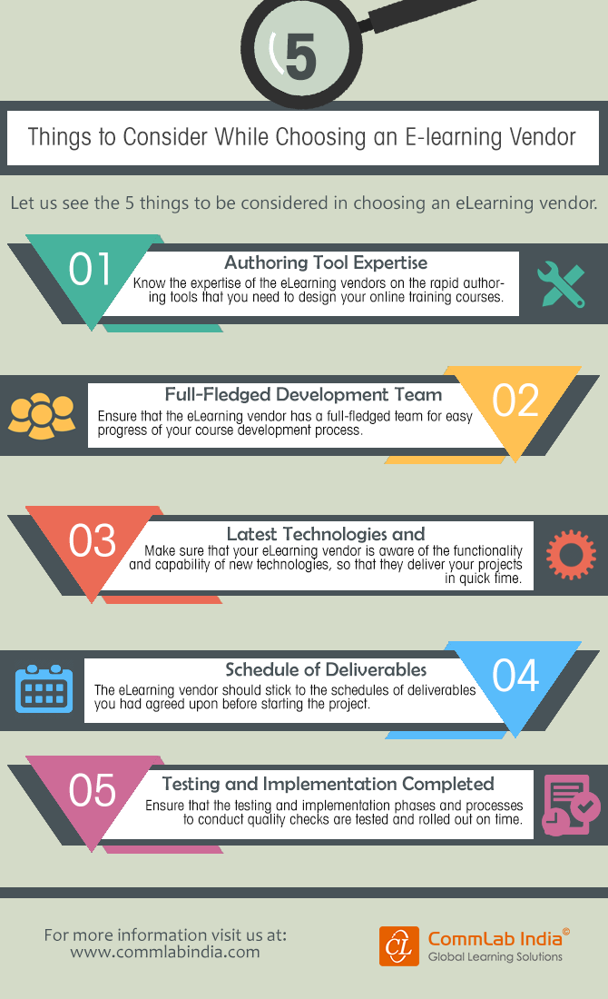 5 Things to Consider While Choosing an E-learning Vendor [Infographic]