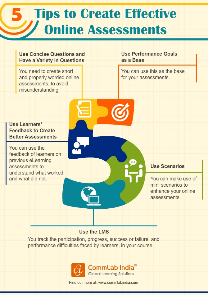 5 Tips to Create Effective Online Assessments [Infographic]