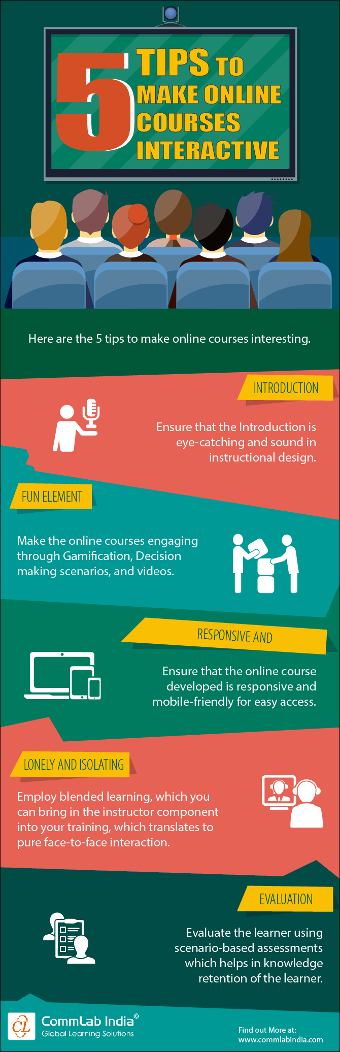 5 Tips to Make Online Courses Interactive [Infographic]