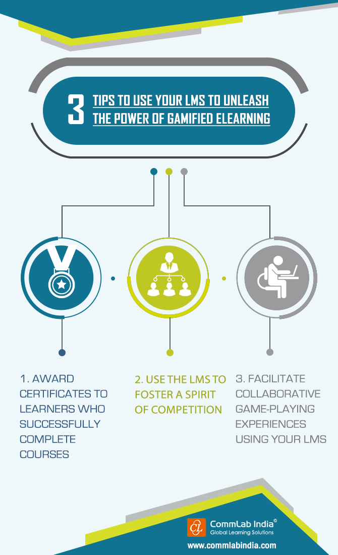 3 Tips to Use Your LMS to Unleash the Power of Gamified E-learning [Infographic]