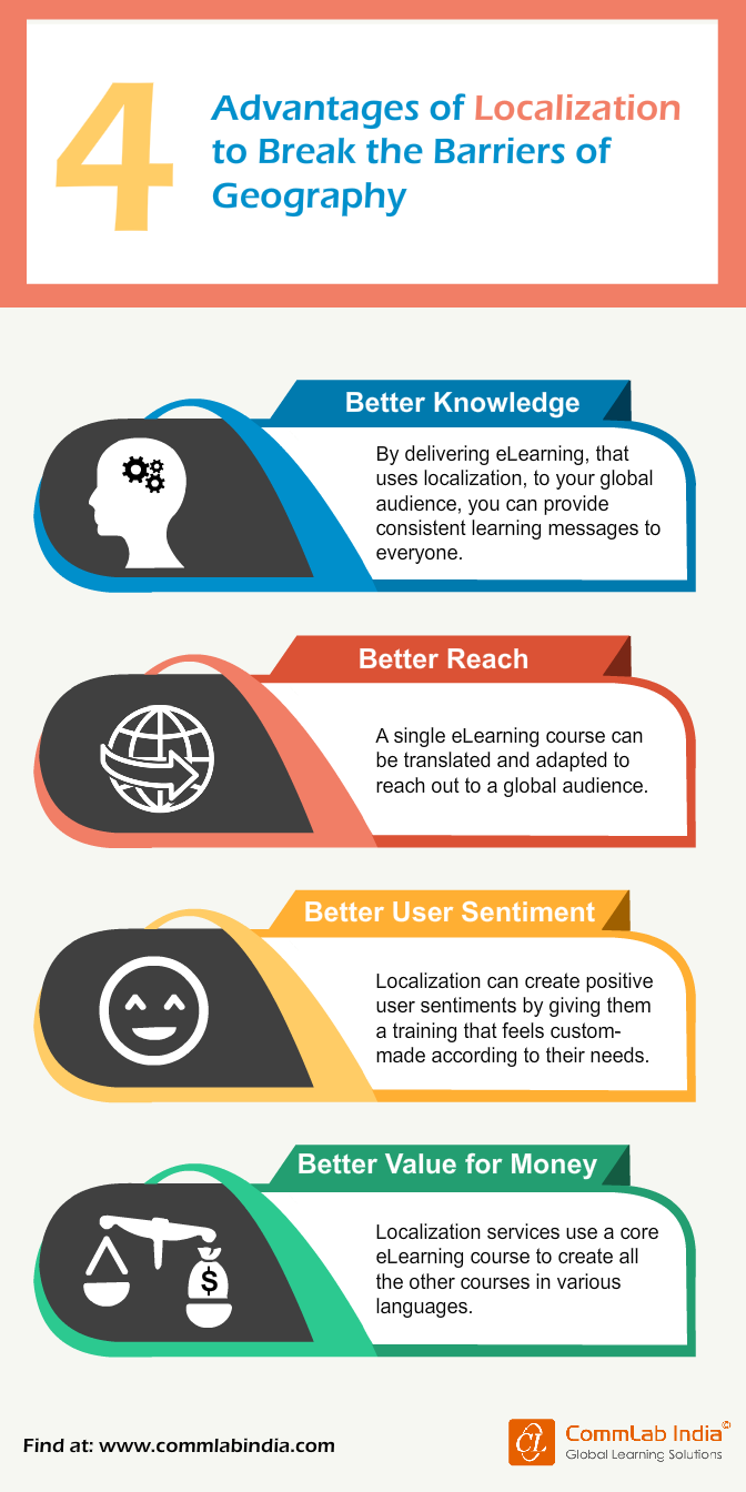Advantages of Localization to Break the Barriers of Geography in Training [Infographic]