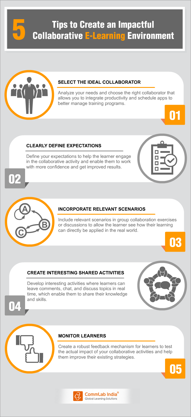 5 Tips to Create an Impactful Collaborative E-Learning Environment [Infographic]