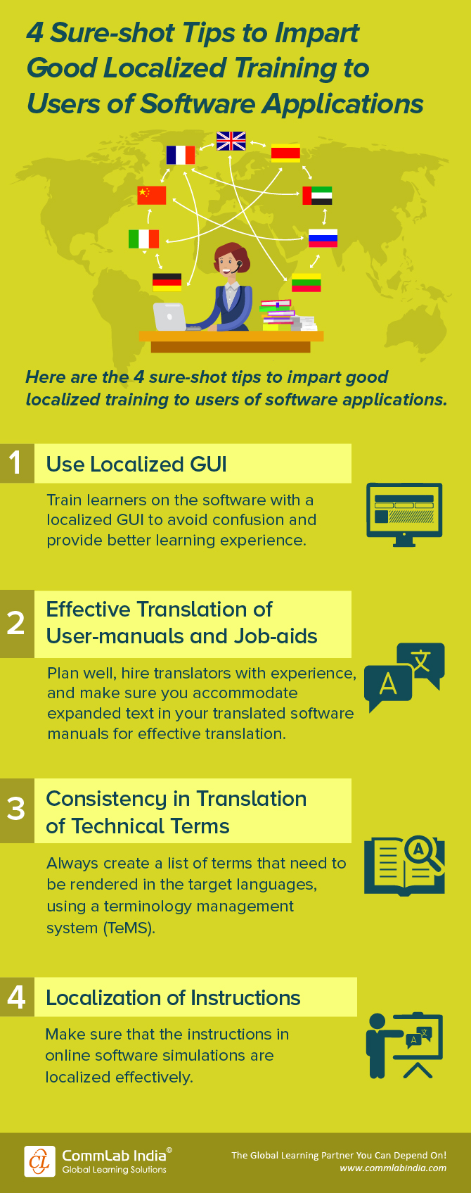 4 Sure-shot Tips to Impart Good Localized Training to Users of Software Applications [Infographic]
