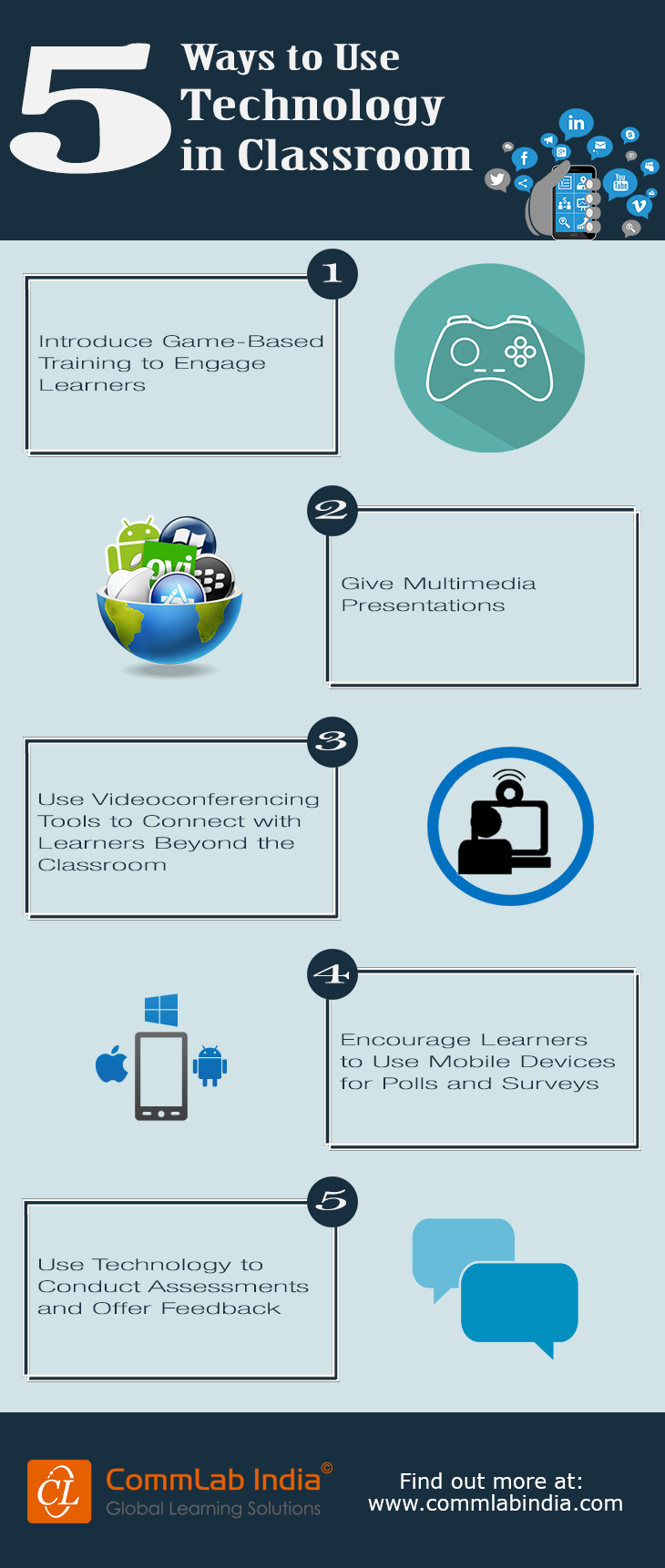 5 Ways to Use Technology in Classroom [Infographic]