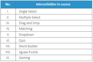 Interactivities to access