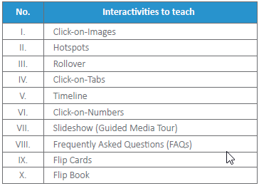 Interactivities to teach
