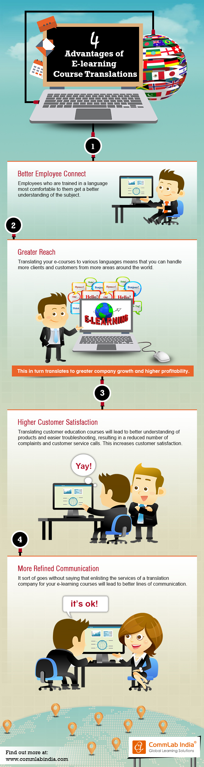 4 Advantages of E-learning Course Translations [Infographic]