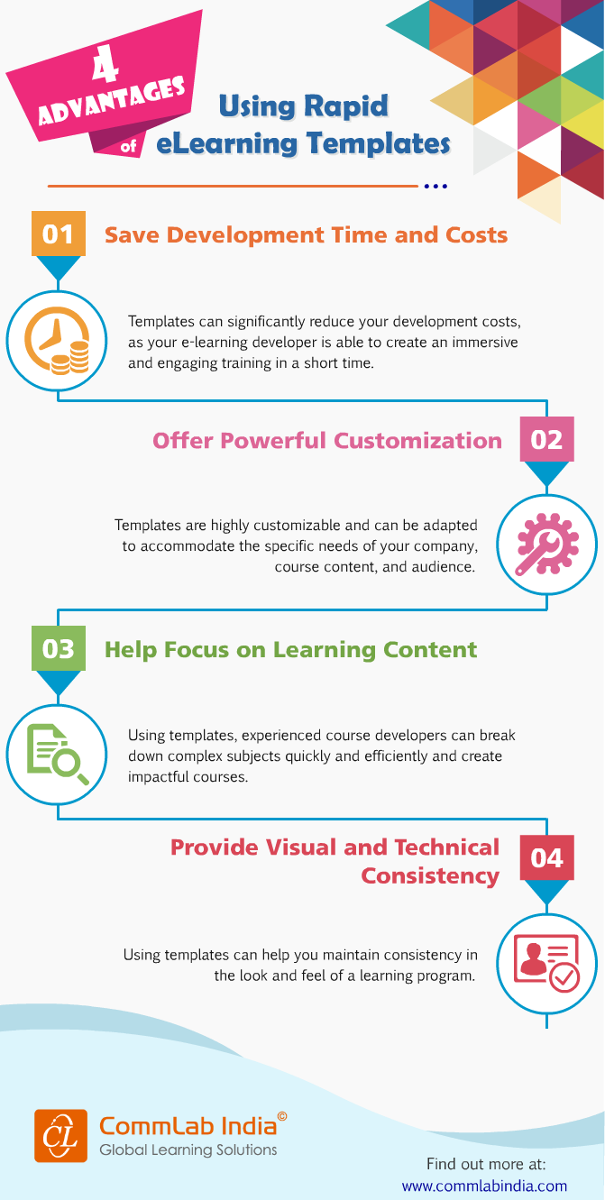 4 Advantages of using Rapid eLearning Templates [Infographic]
