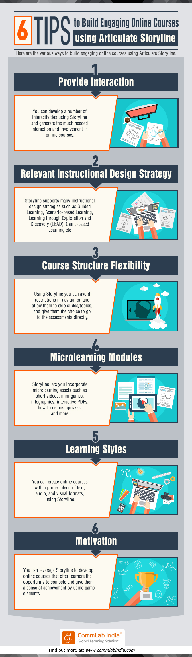 6 Tips to Build Engaging Online Courses using Articulate Storyline [Infographic]