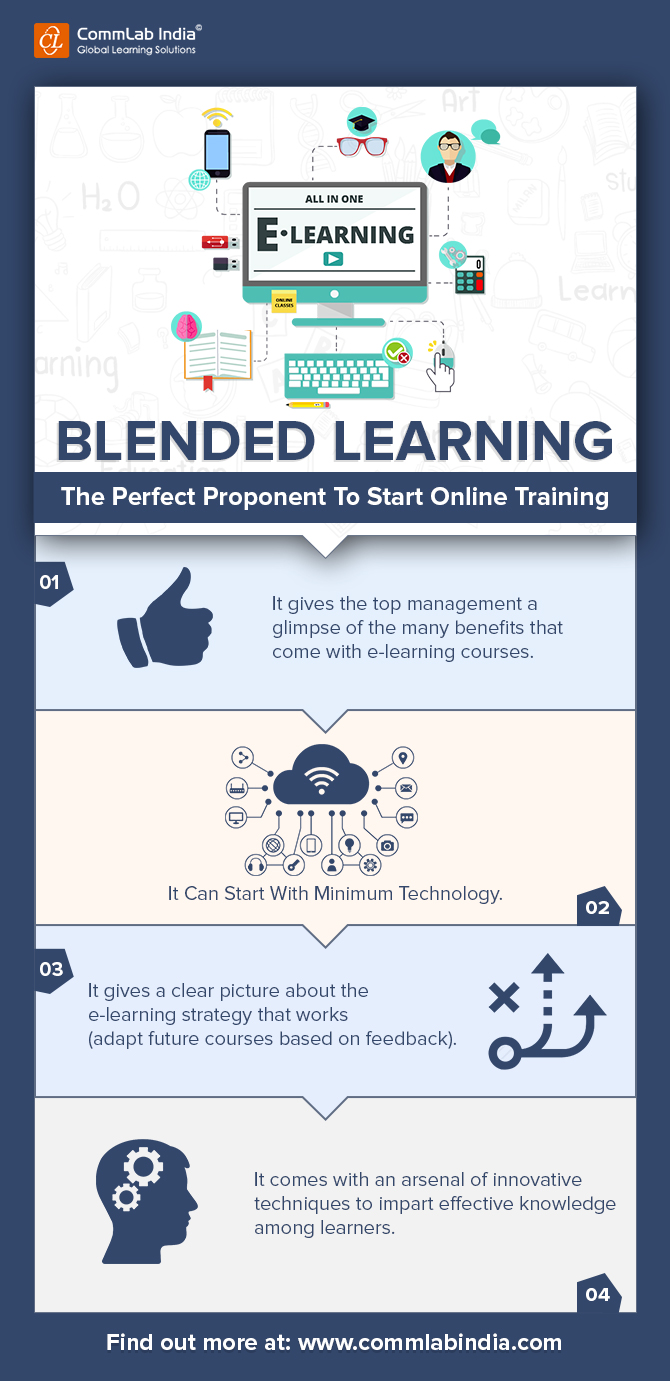 Blended Learning: The Perfect Proponent To Start Online ...