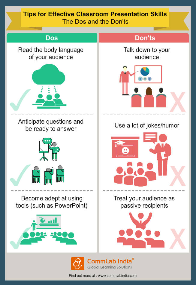 Tips for Effective Classroom Presentation Skills – The Dos and Don'ts [Infographic]