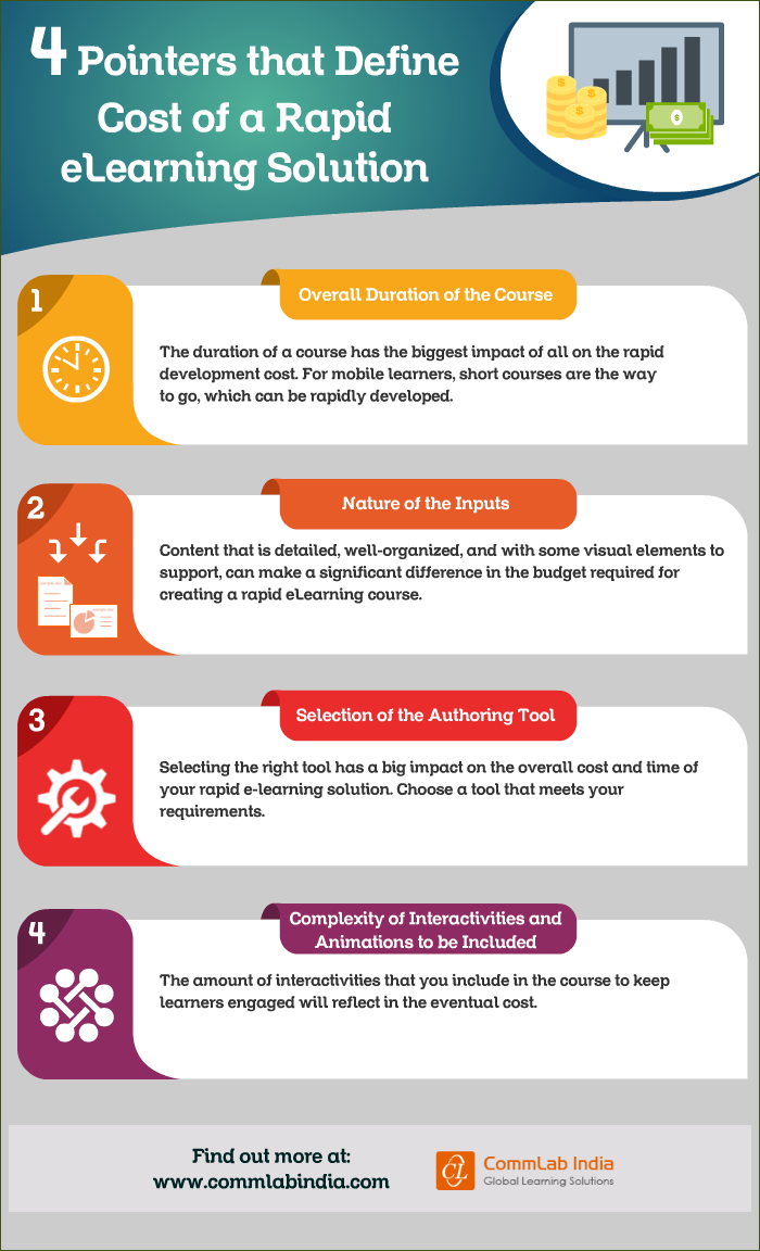 4 Pointers that Define the Cost of a Rapid eLearning Solution [Infographic]