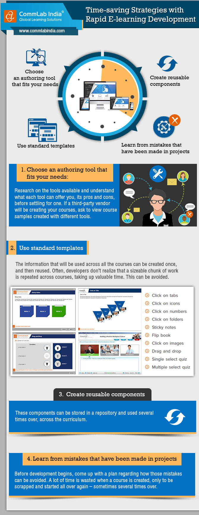 Time Saving Strategies with Rapid E-learning Development [Infographic]