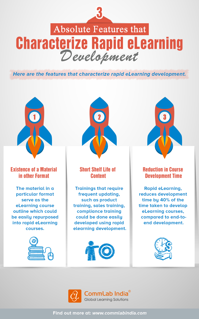 3 Absolute Features that Characterize Rapid eLearning Development [Infographic]