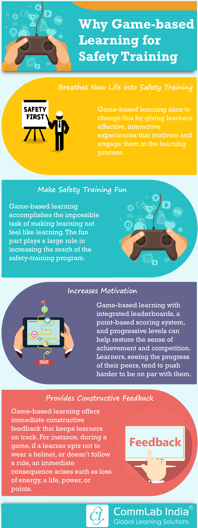 Game-based Learning for Safety Training