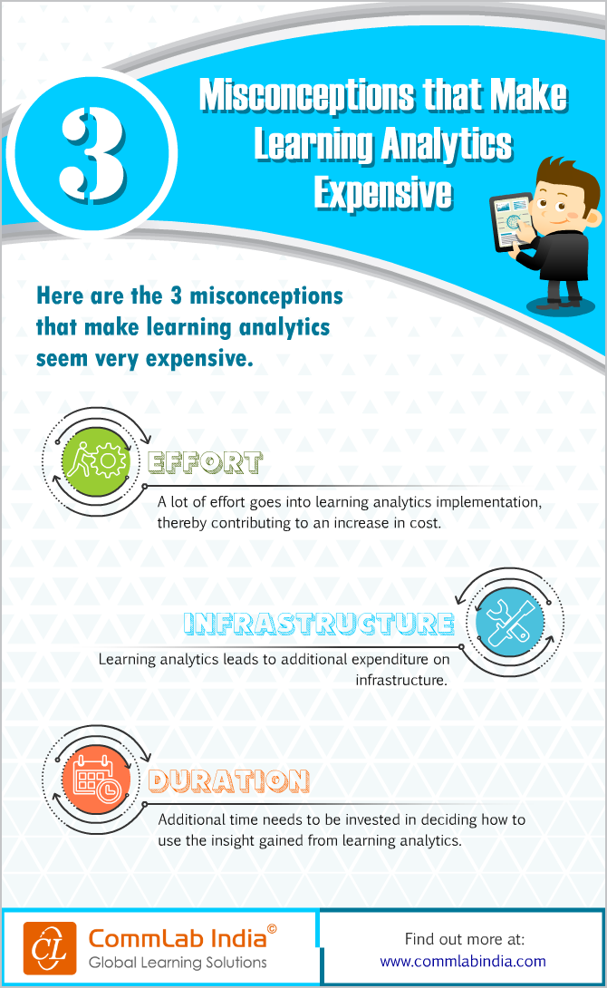 3 Misconceptions that Make Learning Analytics Seem Expensive [Infographic]