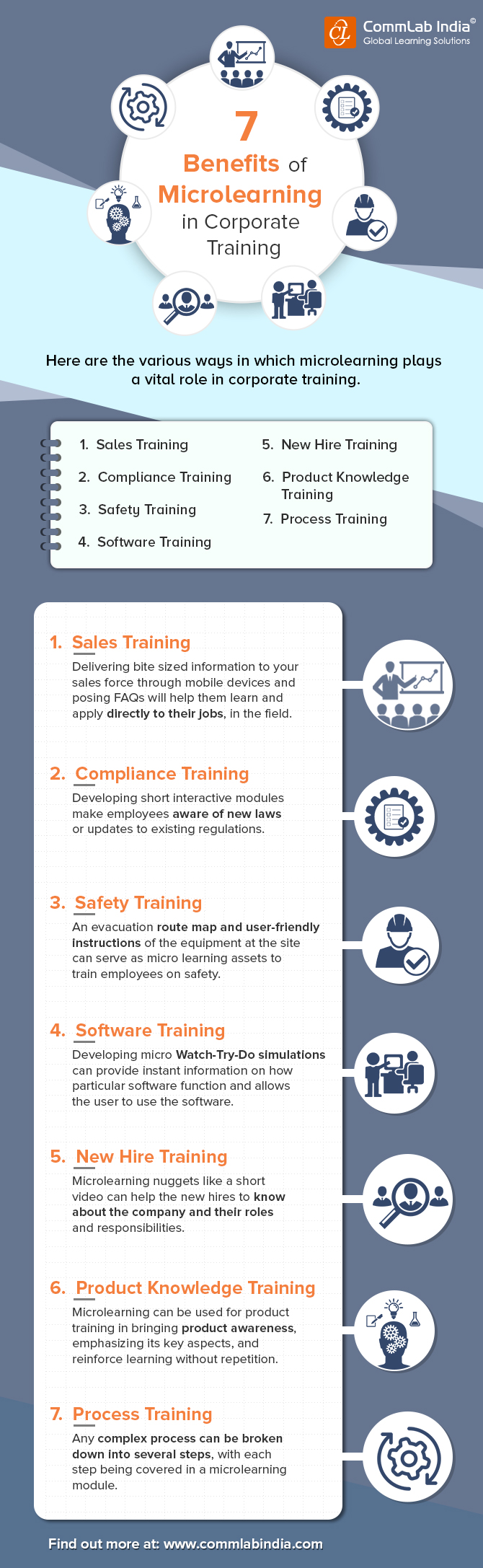 7 Benefits of Microlearning in Corporate Training [Infographic]