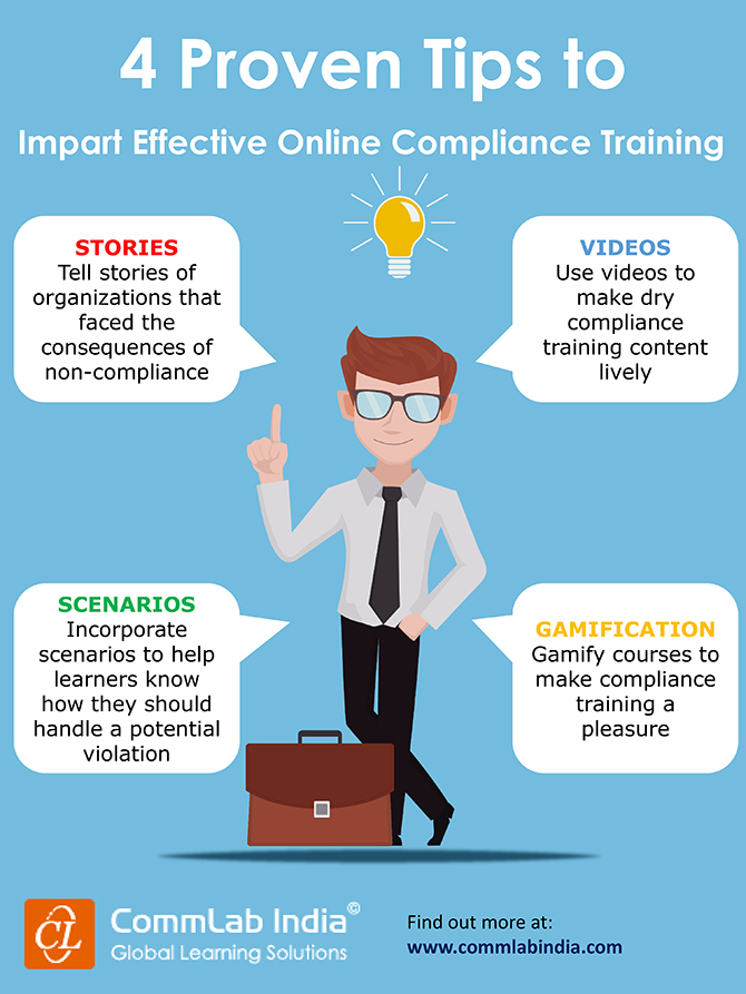 4 Proven Tips to Impart Effective Compliance Training [Infographic]