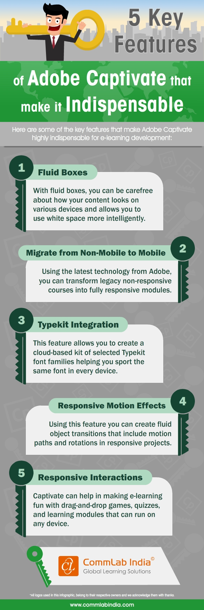 5 Key Features of Adobe Captivate that Make It Indispensable [Infographic]