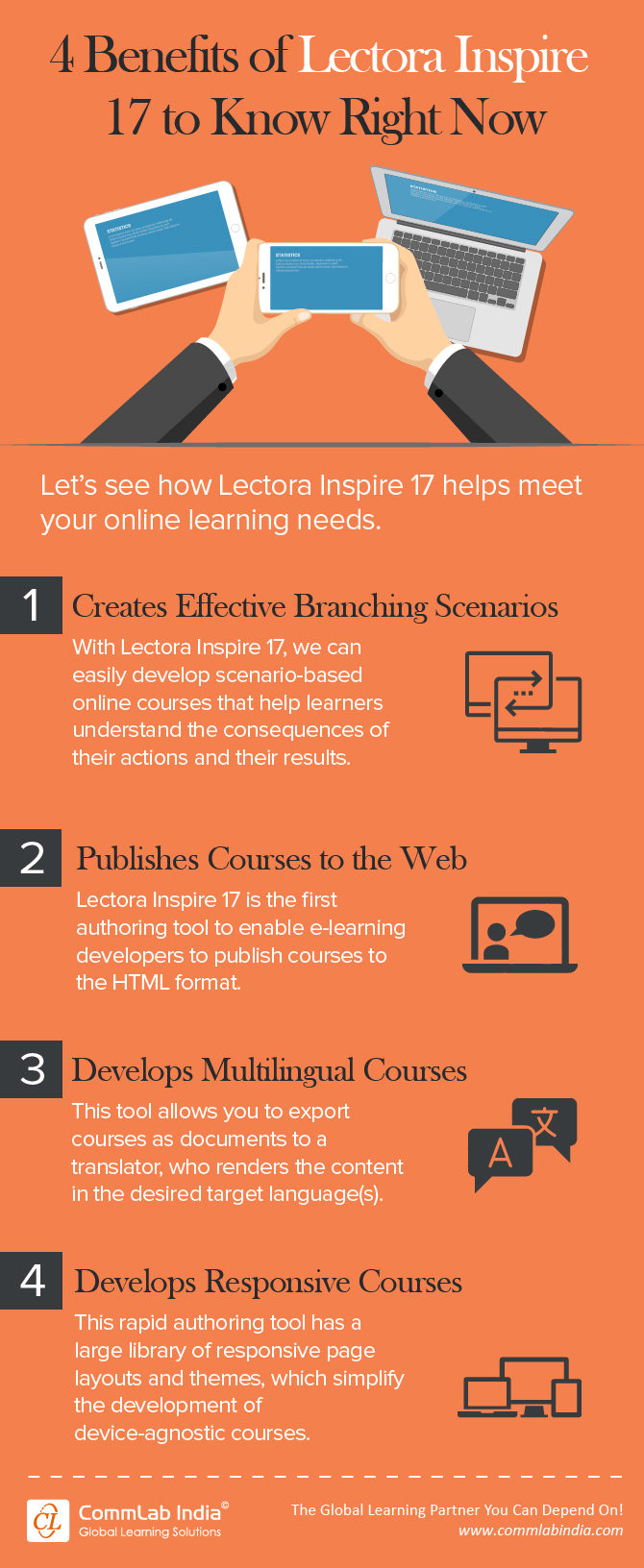 4 Benefits of Lectora Inspire 17 to Know Right Now [Infographic]