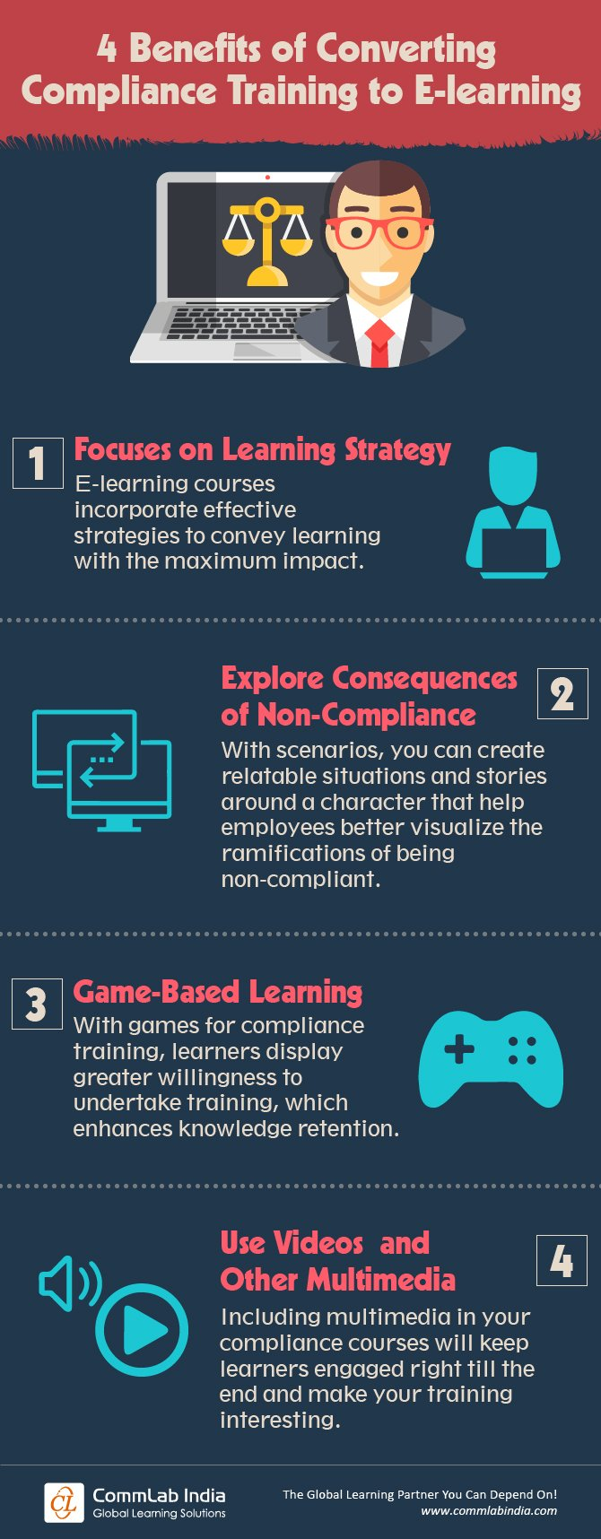4 Benefits of Converting Compliance Training to E-Learning [Infographic]