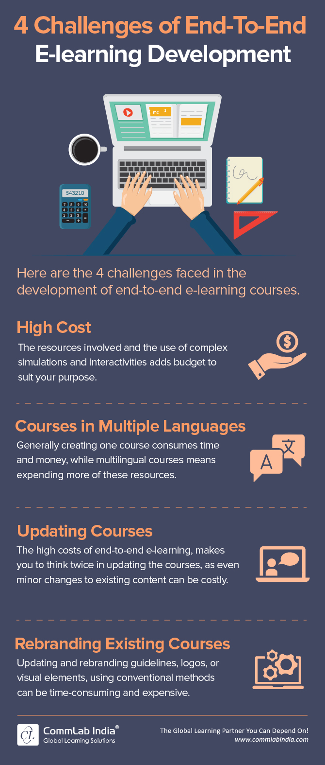 4 Challenges of End-To-End E-learning Development [Infographic]
