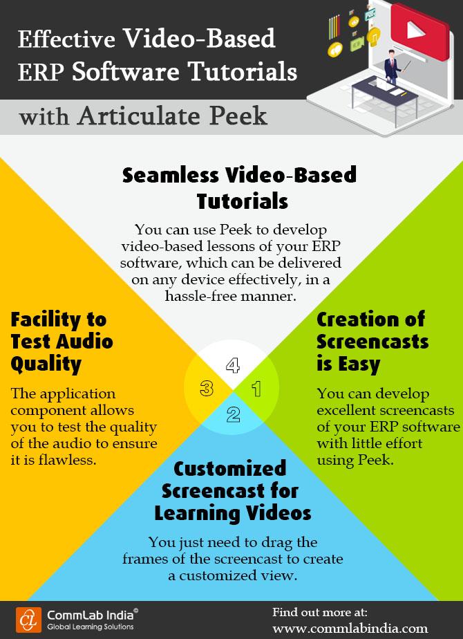 Articulate Peek to Develop Effective Video-Based ERP Software Tutorials [Infographic]