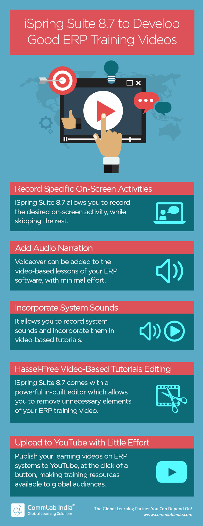 iSpring Suite 8.7 to Develop Good ERP Training Videos [Infographic]