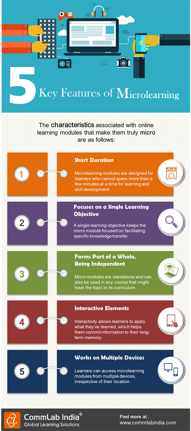 5 Key Features of Microlearning [Infographic]