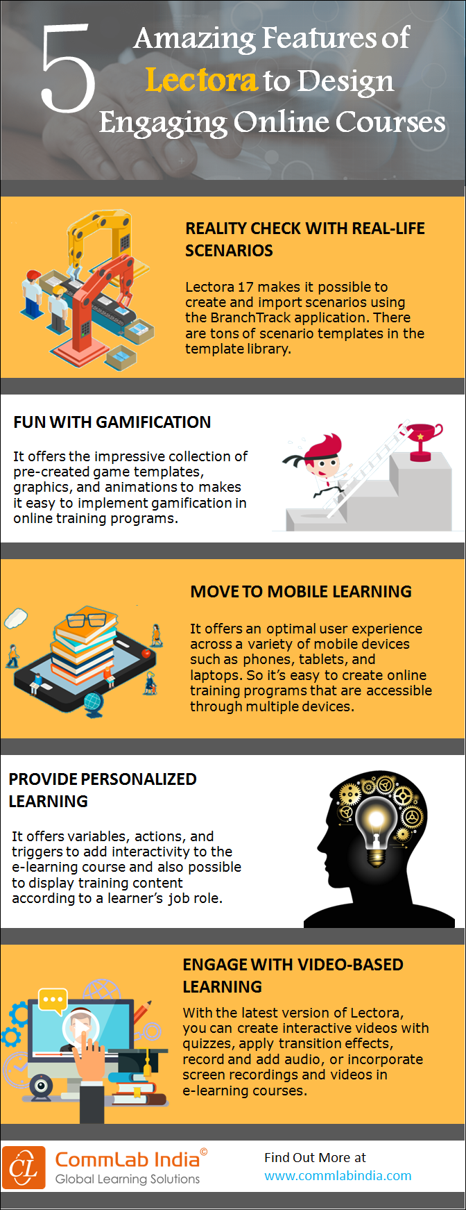 5 Amazing Features of Lectora to Design Engaging Online Courses [Infographic]