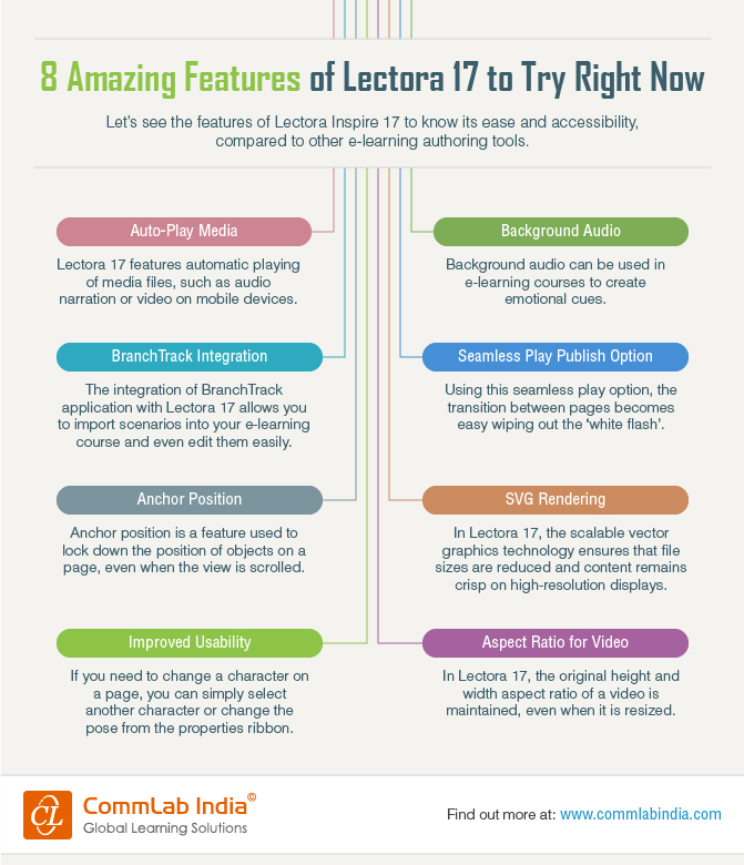 8 Amazing Features of Lectora 17 to Try Right Now [Infographic]