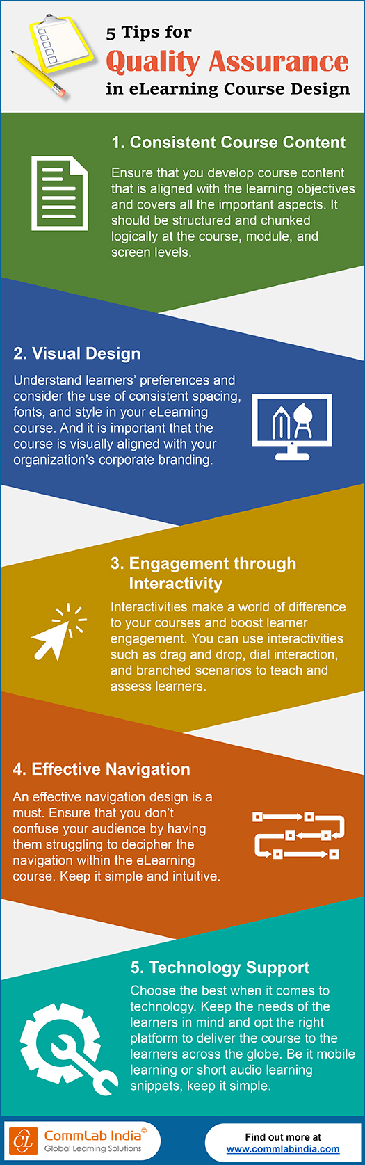 5 Tips for Quality Assurance in eLearning Course Design [Infographic]